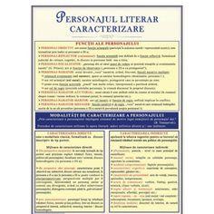 Genul liric (I) Vocabulary, Periodic Table, Postmodernism, Learning, Children, School, Roman, Facebook, Character