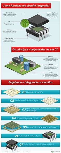 Como funciona um circuito integrado? [ilustração]