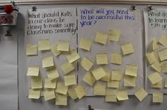 First Day Activity where students use post-its to give teacher their exceptions for the the school year.