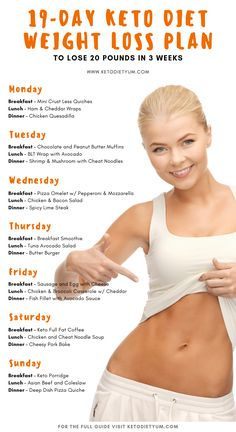 19-day plan to lose weight with 16-hour fasting. Intermittent fasting is an effective way to lose weight, burn fat and increase fat loss. If you are thinking of trying intermittent fasting, give this 16/8 fasting method a try. It's easy and effortless to start and stick to.