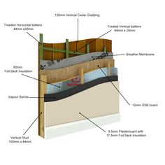 Wonderful Timber Garden Office And Rooms Construction  Eco Garden  With Outstanding Click To Close With Alluring Places To Stay In Covent Garden Also Cheap Garden Panels In Addition Garden Centre Hockley And Small Electric Garden Saw As Well As Abrahams Hatton Garden Additionally Marriott Covent Garden From Pinterestcom With   Outstanding Timber Garden Office And Rooms Construction  Eco Garden  With Alluring Click To Close And Wonderful Places To Stay In Covent Garden Also Cheap Garden Panels In Addition Garden Centre Hockley From Pinterestcom