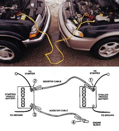 jumping a car, jumpstart a car, jumping cables, battery jumper #cables, #jumping car #battery, how to use jumper cables , jumper leads, #car #booster cables, #jumpstart, cable car
