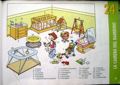Pag 33 La casa: camera dei bambini