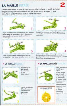 Blog de korie :Paradie du crochet, 3. Maille serré - Maille coulée - Maille serrée en rond