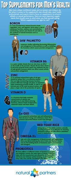 Top Men's Health Supplements