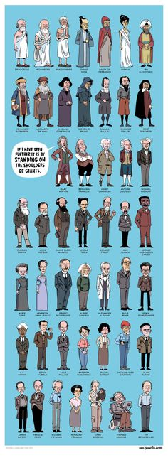 152. ON THE SHOULDERS OF GIANTS: The science all-stars poster