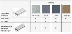 carreau gris naturel traptreden