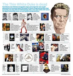 David Bowie: A Timeline of Life and Career [Infographic]