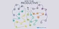 35 secrets to being productive = mindmap-style productivity cheat sheet designed by Anna Vital via #makeuseof