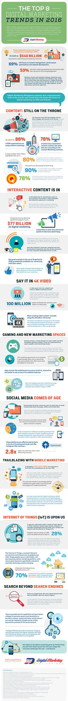 The Top 8 Digital Marketing Trends in 2016 (Infographic)