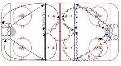 Half-Ice Bednár Conditioning Drill – Weiss Tech Hockey Drills and Skills Hockey Drills, Hockey Players, Hockey Mom, Ice Hockey, Hockey Training, Pittsburgh Penguins Hockey, Toronto Maple Leafs, New York Rangers, Montreal Canadiens