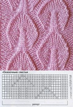 Lace Knitting Stitches, Lace Knitting Patterns, Knitting Charts, Lace Patterns, Easy Knitting, Knitting Socks, Knitting Designs, Stitch Patterns, Seed Stitch