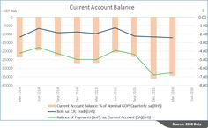 Capital Flows & Foreign Trade (Monthly & Quarterly data) - UK Balance of Payments – Current & Financial Account - Foreign Trade Developments - UK Exports & Imports by Region - UK Exports to EU by Commodity Group