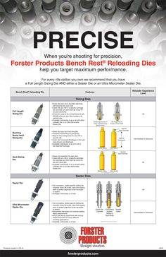 Which reloading die do I need for my bench?