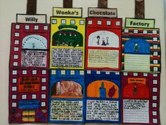 What I Learned Today at Elm Street School: Charlie and the Chocolate Factory in Mrs. Frey's Grade Four