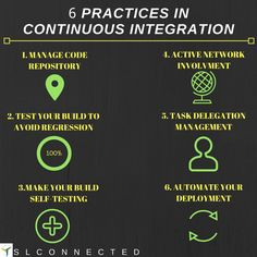 6 steps in continuous integration   #SLCONNECTED #CODELIFE #CONTINUOUSINTEGRATION #CODING #SOFTWARE