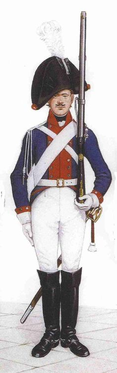 Prussian 8th Dragoon Regiment (there were fourteen in total) 1806.
