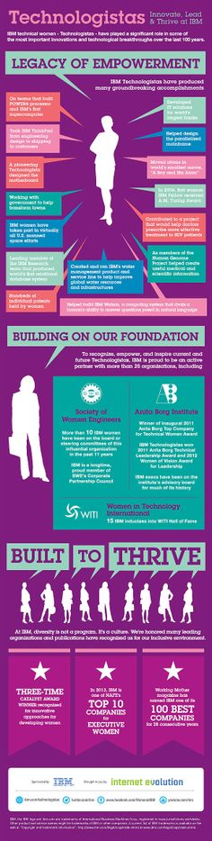 IBM rocks women in technology careers - Technologistas: A culture of empowerment for female scientists, engineers, mathmeticians
