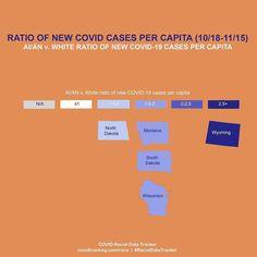 Source: The COVID Racial Data Tracker South Dakota, Wisconsin, Health Care, Thing 1, Life, Health