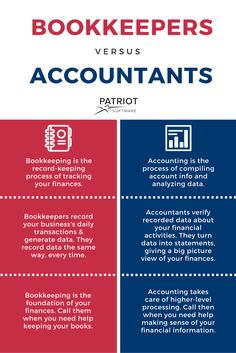 accounting and finance Whats the difference between accountants and bookkeepers Heres a side-by-side comparison. Accounting Notes, Accounting Basics, Small Business Accounting Software, Small Business Bookkeeping, Accounting Principles, Bookkeeping And Accounting, Bookkeeping Services, Accounting And Finance, Accounting Services
