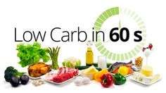 Low Carb in 60 seconds