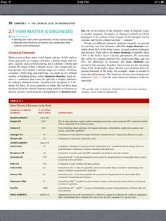 Principles of Anatomy and Physiology, Chapter 2, The Chemical Level of Organization, 2, book pg30