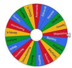 Preschool Activities, Diy, Diagram, Education, Digital, Books, Crafting, Names, Libros