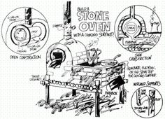 Stone oven for outside!