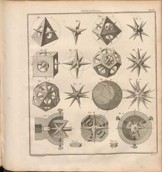 biblipeacay: From: The Turner's Manual: a new post on BibliOdyssey featuring technical machine engravings &c. from 'Manuel du Tourneur' by Salivet aka Bergeron. Fishing Nursery, Geometric 3d, Portraits, Will Turner, Sacred Geometry, Art Images, Vintage World Maps, Photos, Pictures