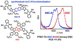 Panchromatic Ternary Photovoltaic Cells Using a Nonfullerene Acceptor Synthesized Using C–H Functionalization  DOI: 10.1021/acs.chemmater.7b04499