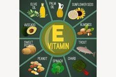 Vitamin E in Food. Diet #vitamine #foodsource Healthy Diet Tips, Healthy Oils, Healthy Fruits, Healthy Food, Healthy Eating, Vitamins For Women, Daily Vitamins, Keto Food List, Food Lists