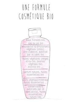 Composition d'un cosmétique bio Active, Natural Cosmetics, Dog Tag Necklace, Barware, Composition, Bottle, Blog, Diy, Tatoo