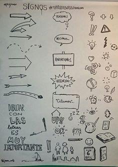Imagen insertada Bullet Journal Mental Health, Bullet Journal Notes, Machine Learning Deep Learning, Visual Learning, Visual Thinking, Design Thinking, Visual Map, Visual Note Taking, Note Doodles