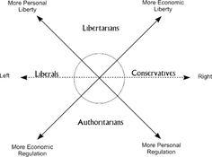 Politiek spectrum