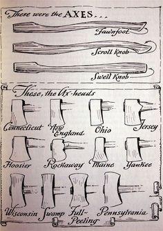 Axe Anatomy