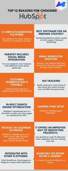 Integrate your WooCommerce store with our HubSpot WooCommerce Integration & automate your market to increase online sale. Marketing Technology, Marketing Automation, Marketing Software, Inbound Marketing, Email Marketing, How To Get Better, Increase Sales, Integrity, Abandoned