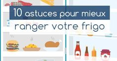Infographie bien ranger son réfrigérateur, astuces pour ranger son frigo Ranger, Favorite Recipes, Organiser, French, Reading, Home Decor, Tips, Inspiration, Kitchen Stuff