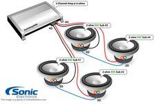 Custom Subwoofer Box, Subwoofer Box Design, Speaker Box Design, Car Audio Installation, Wire Installation, Infinity Car Audio, Radios, Electronics Basics, Electrical Wiring Diagram