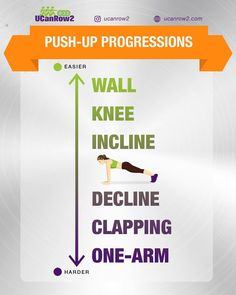 Push-ups are an amazing bodyweight move to help you build strength. IF you do them at a level that's appropriate for you.  Save this push up progression chart for the next time you need to make a push-up easier, or harder!⁣ | Push up form | push up progression chart | #workout #exercise #fitness Body Weight, Weight Lifting, Push Up Form, Indoor Rowing, Easy Wall, Cross Training, Strength, Chart, Exercise