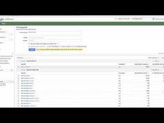 Super Simple Rankings – Best Method to Rank at Top Of Google For Huge Keywords, No Website, No Video