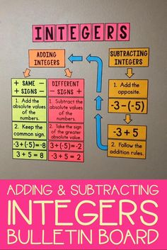 Adding and Subtracting Integers Word Wall These bulletin board posters will help your class learn adding & subtracting integers and will look GREAT on your wall! Every or grade math class should have this integers anchor chart! 8th Grade Math Worksheets, Sixth Grade Math, Ks2 Maths, Math Charts, Math Anchor Charts, Adding And Subtracting Integers, Adding Integers Worksheet, Opposites Worksheet, Math Classroom Decorations