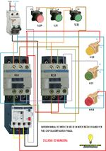 Esquemas Electricidad: Esquemas eléctricos [ Inversión Giro Motor Trifási...