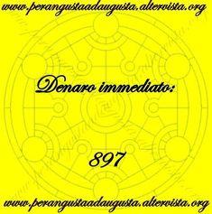 Experiment, Augusta, Cogito Ergo Sum, Sacramento, Law Of Attraction, Reiki, Video, Meditation, Prayers