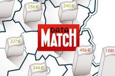 Retrouvez toutes les Data Analyses de Paris match sur notre site!