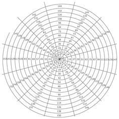 Mapa de Multiplicación o Espiral Matemática ideada por
