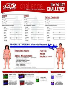 advocare 24 day challenge grocery list pdf  AdvoCare 10 Day Cleanse Instructions PDF Remember that the focus of ...