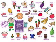 Hoy vamos a hablar de un tema que a todos les gusta: La Comida Mira esta imagen. Hay mucha comida; algunos de estos alimentos son muy deliciosos, otros son muy sanos, otros no son tan buenos para …