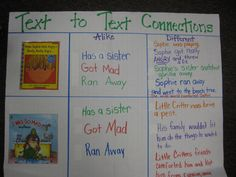 Great way to introduce text to text connections.