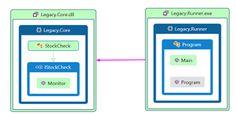 Vunvulea Radu Tech Wall: Run native .NET application in Docker (.NET Framew...