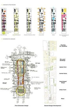 Sustainable Urban Corridor: Block Pattern and Underutilized Space in Upper King Street District, Charleston, SC | SE JIN JANG | Archinect